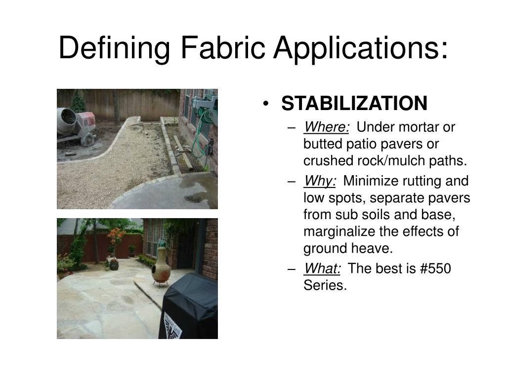 Defining Fabric Applications:
