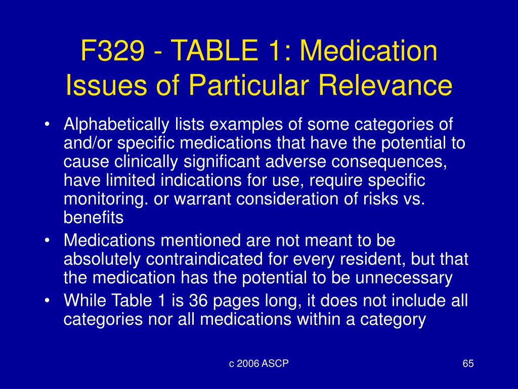 F329 - TABLE 1: Medication Issues of Particular Relevance