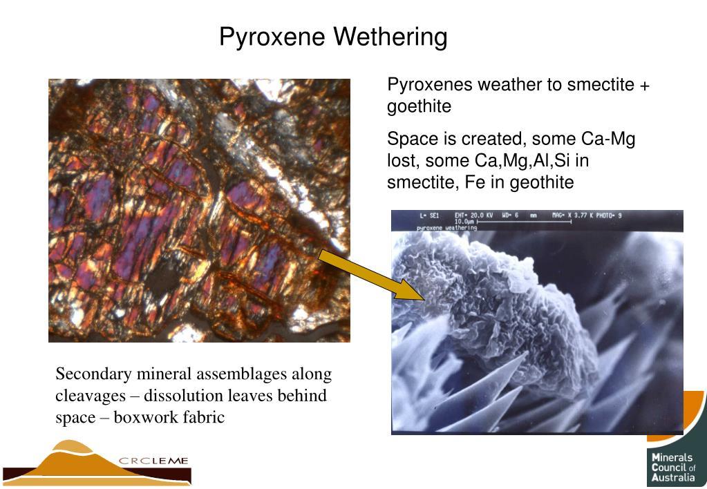 Pyroxene Wethering