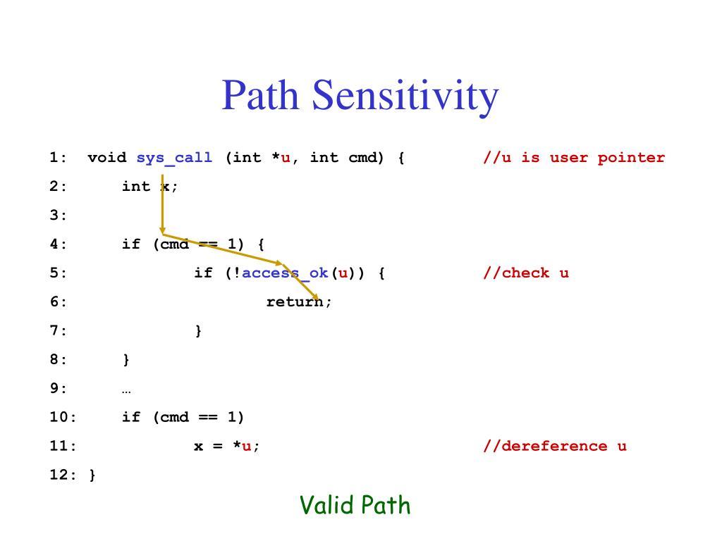 Path Sensitivity