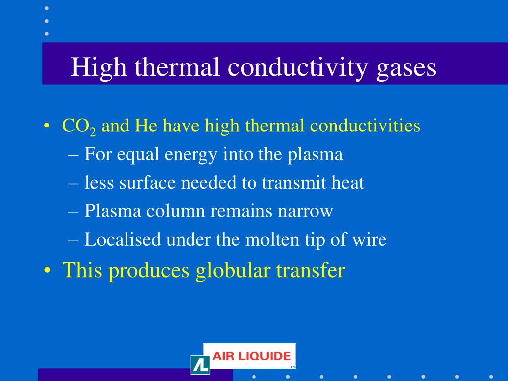 High thermal conductivity gases