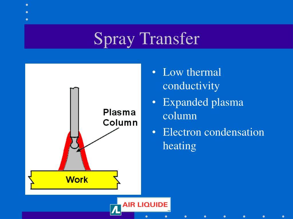 Spray Transfer