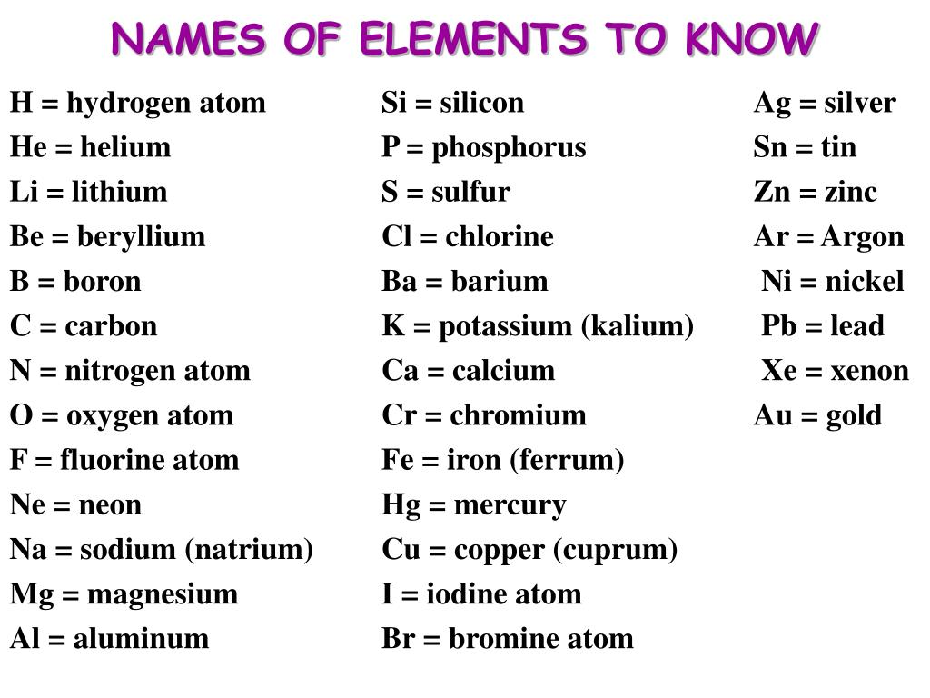 NAMES OF ELEMENTS TO KNOW