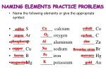 naming elements practice problems