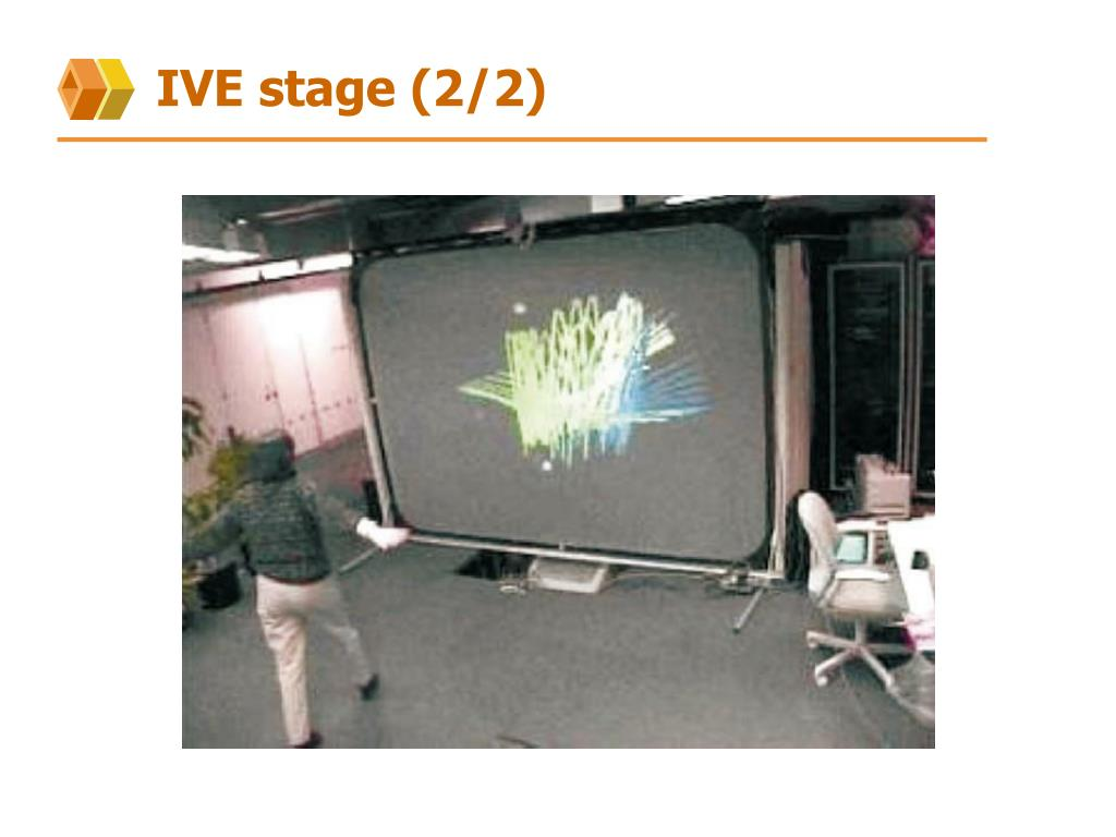 IVE stage (2/2)