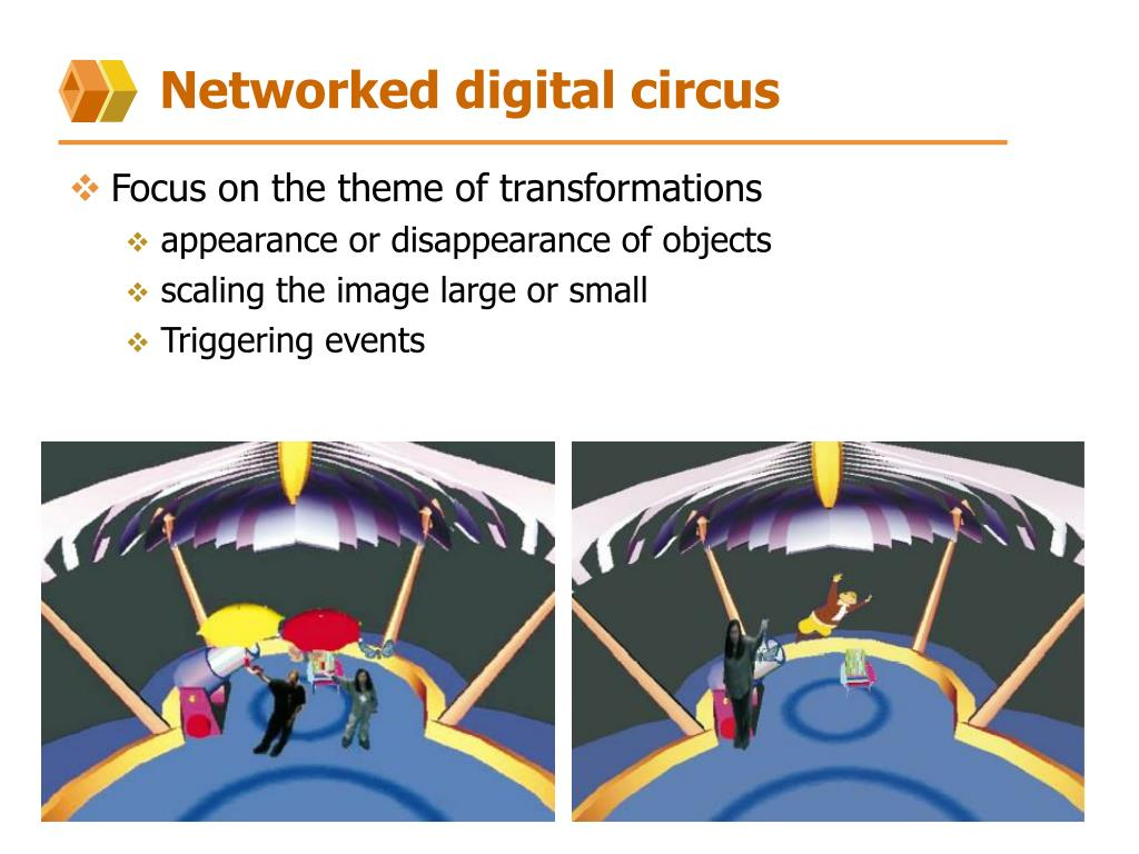 Networked digital circus