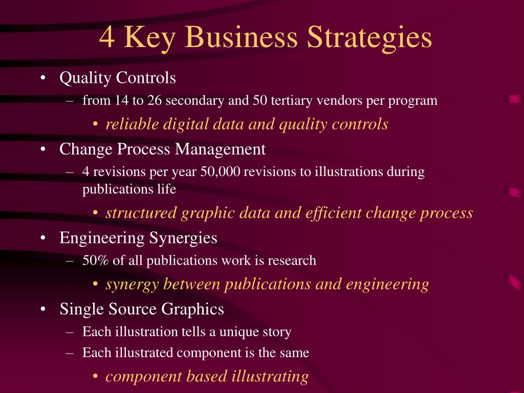 4 Key Business Strategies