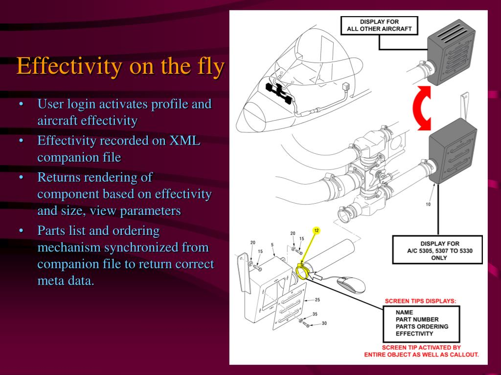 Effectivity on the fly