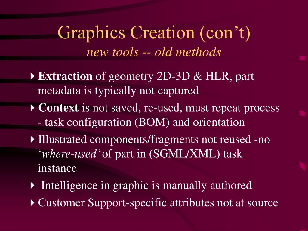 Graphics Creation (con't)