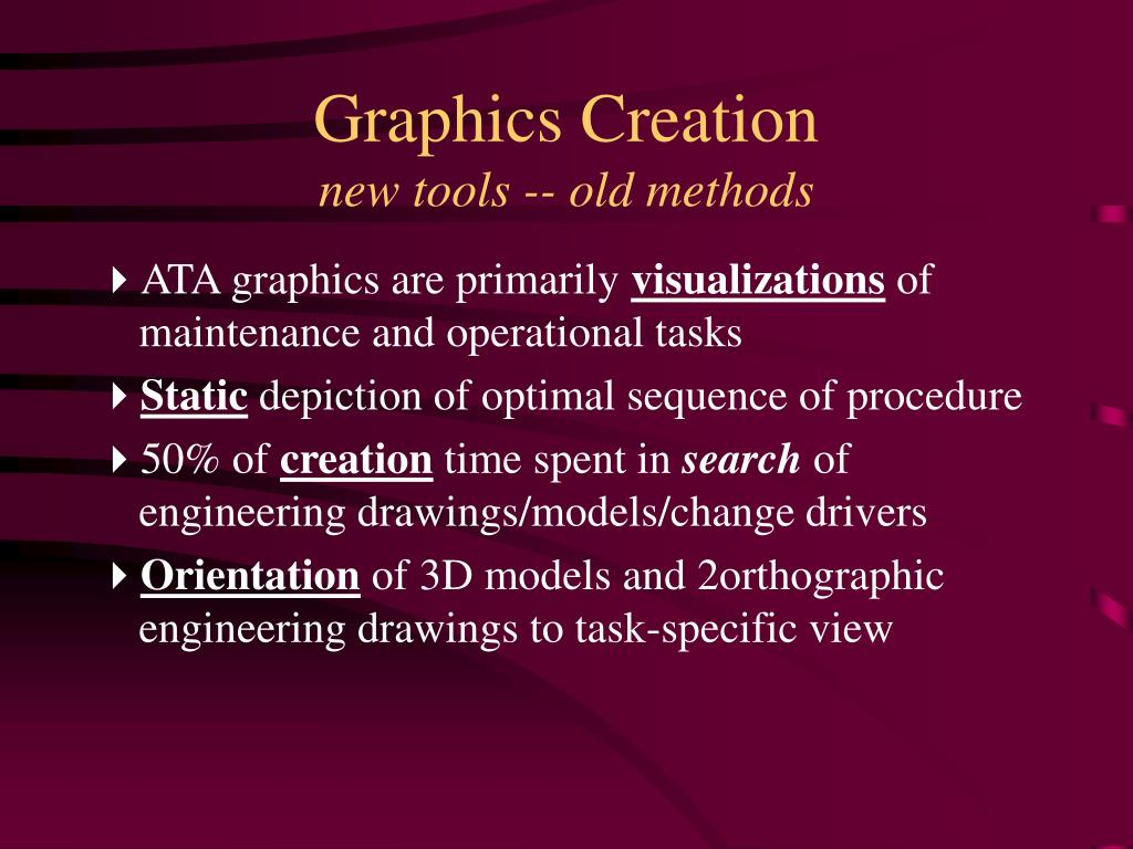 Graphics Creation