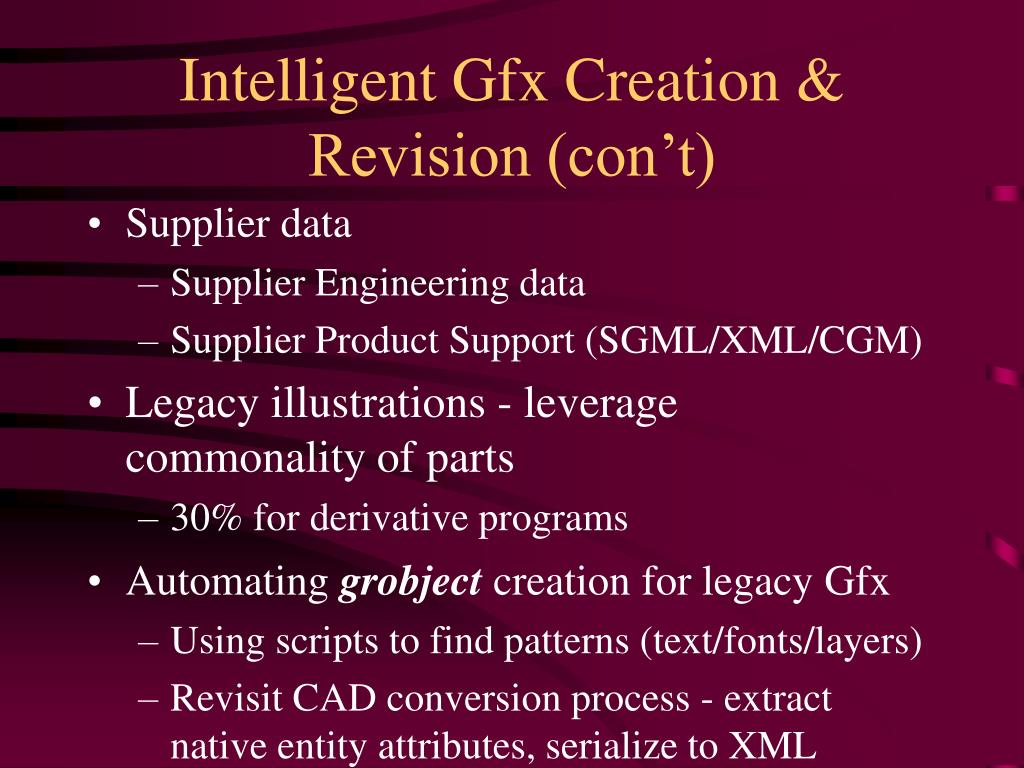 Intelligent Gfx Creation & Revision (con't)
