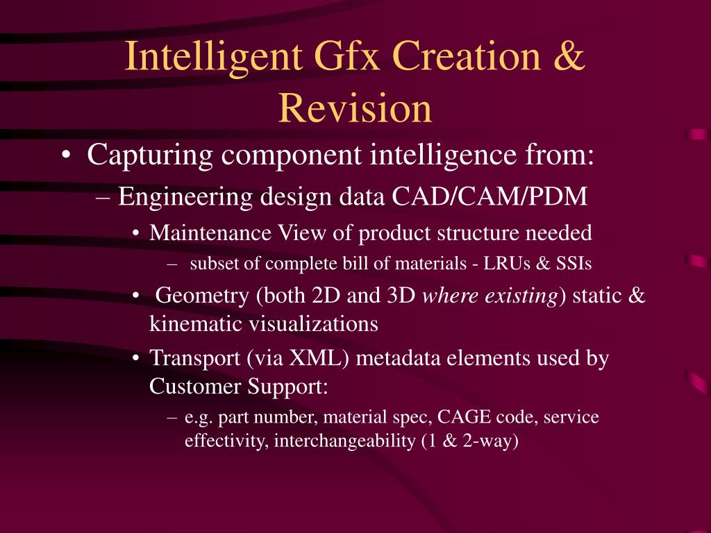 Intelligent Gfx Creation & Revision