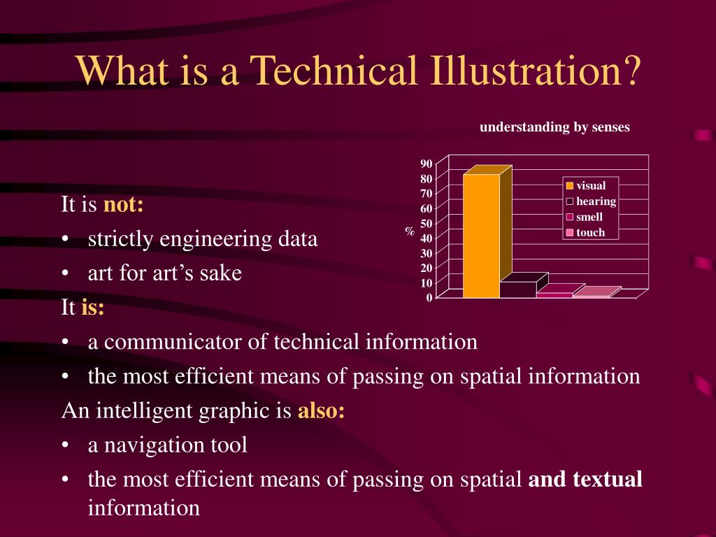 What is a Technical Illustration?