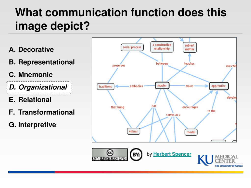 What communication function does this image depict?