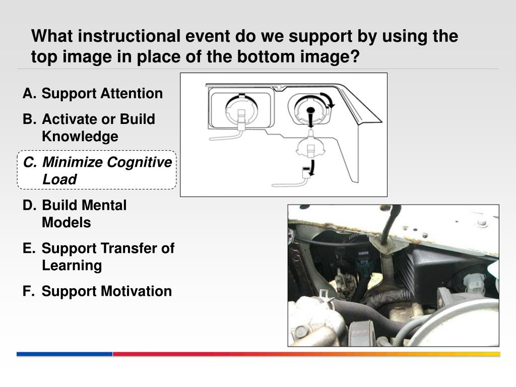 What instructional event do we support by using the top image in place of the bottom image?