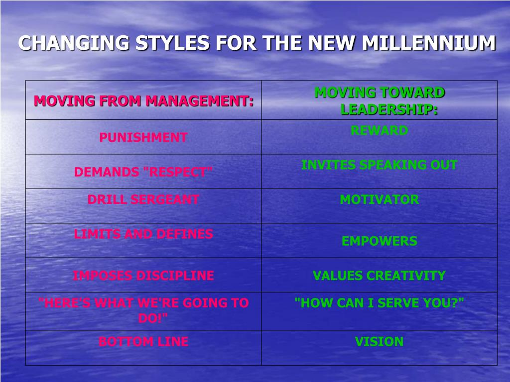 CHANGING STYLES FOR THE NEW MILLENNIUM