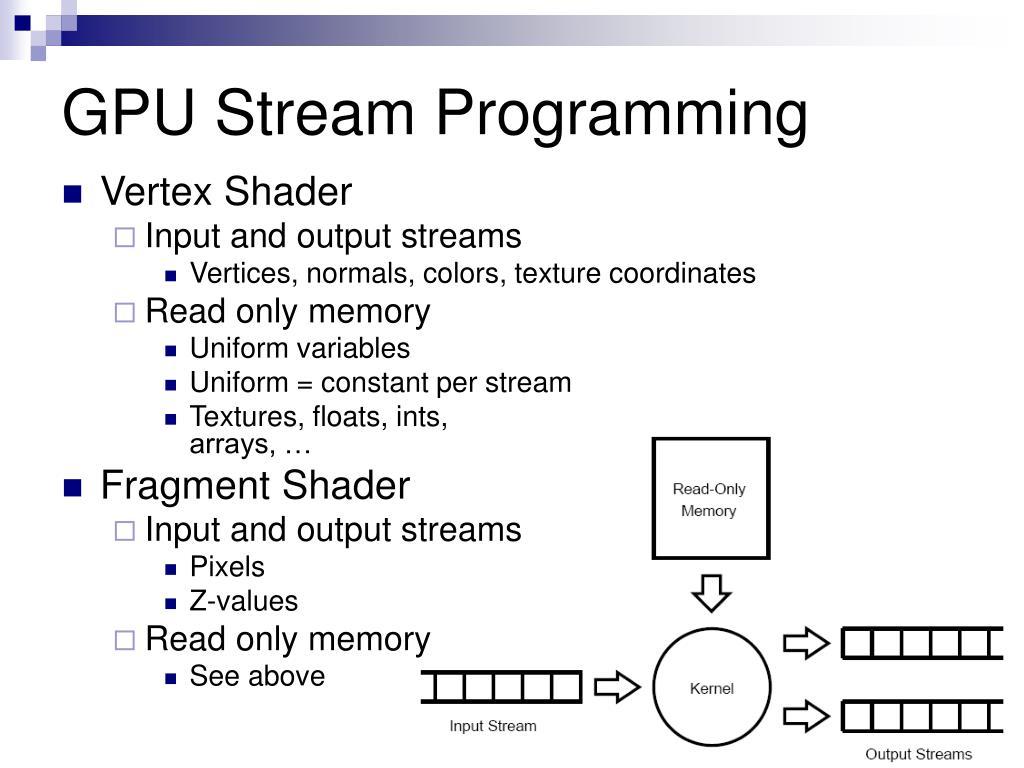 GPU Stream Programming
