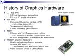 history of graphics hardware