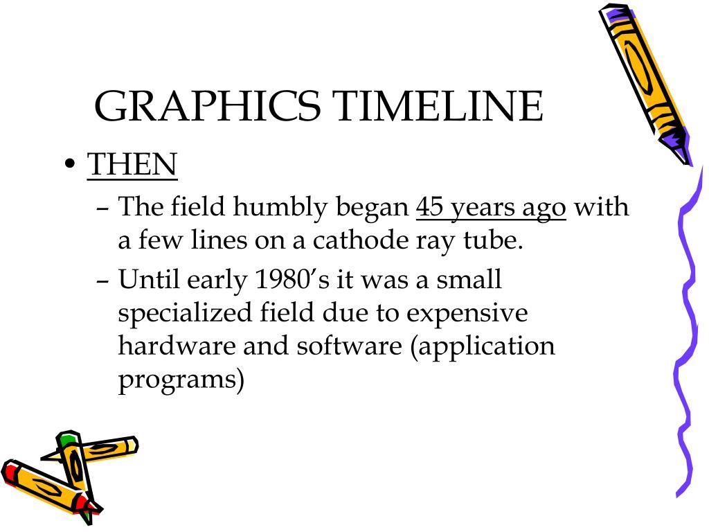 GRAPHICS TIMELINE