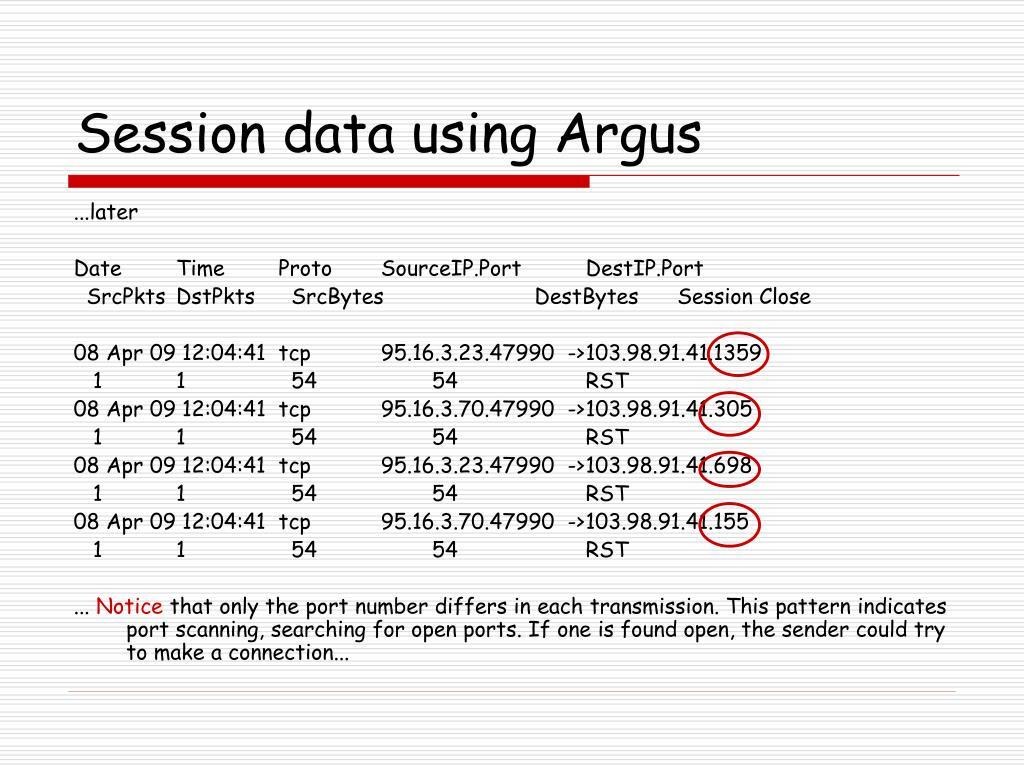 Session data using Argus