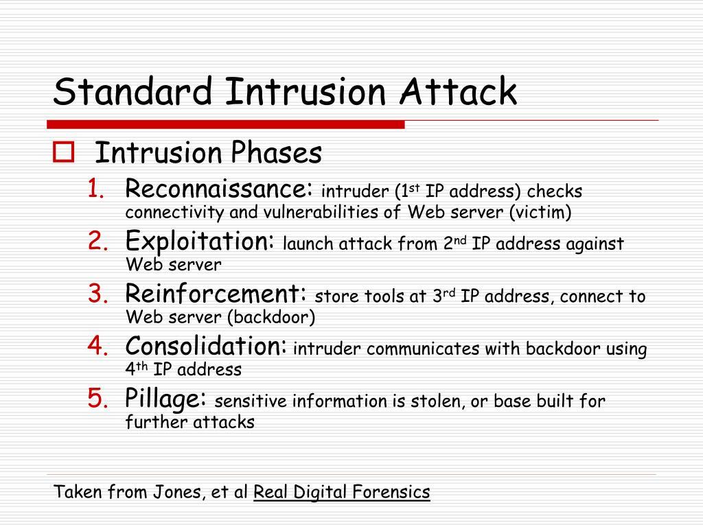 Standard Intrusion Attack