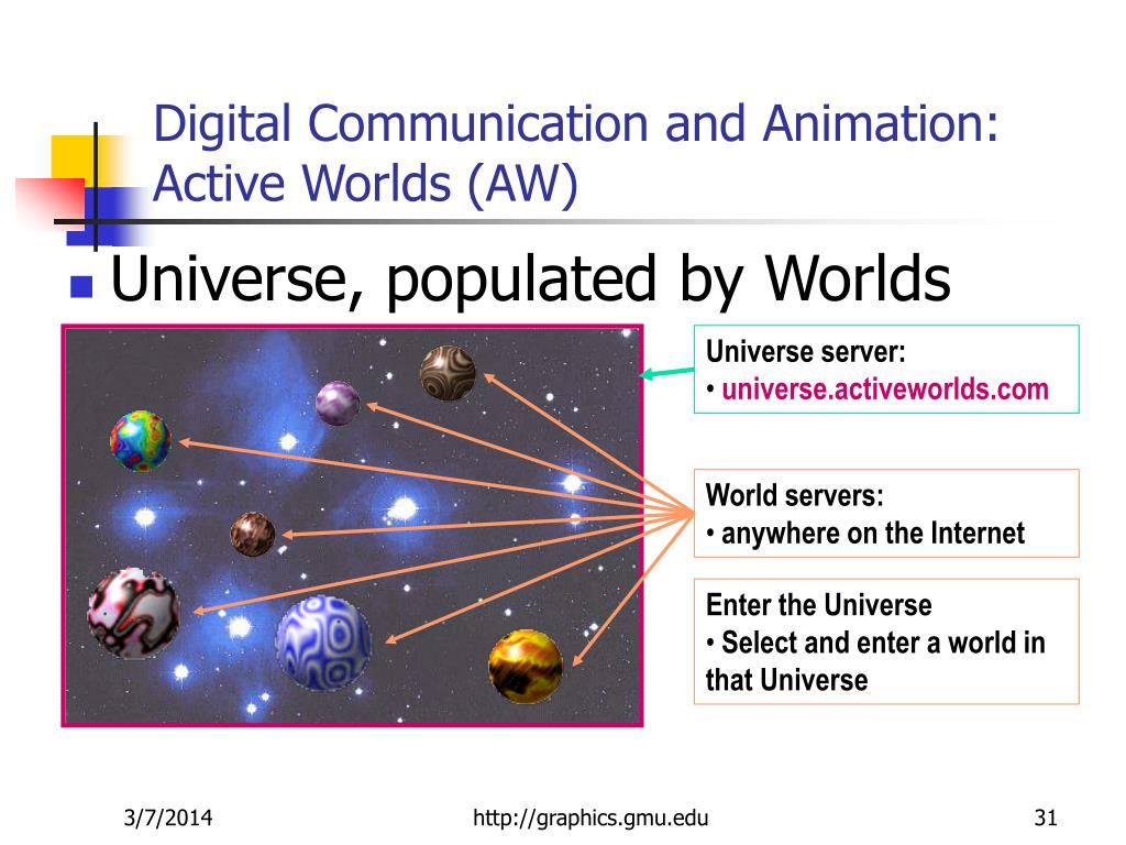 Digital Communication and Animation: