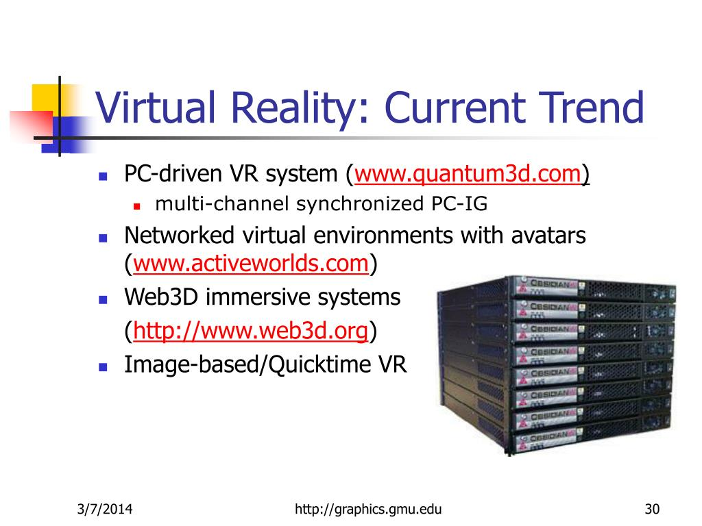 Virtual Reality: Current Trend