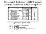 oncologic prediction vs ntp bioassays aromatic amines and related compounds