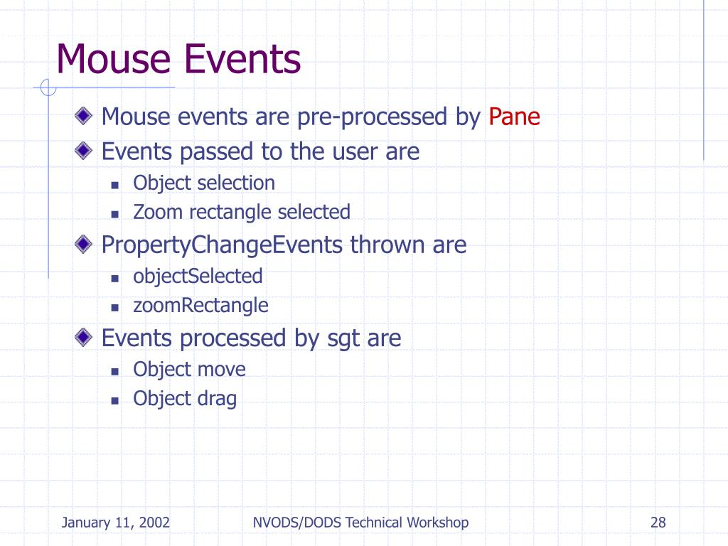 Mouse Events
