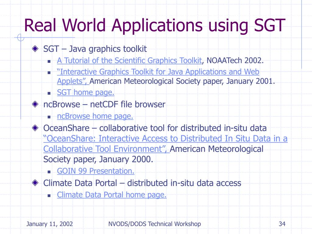Real World Applications using SGT