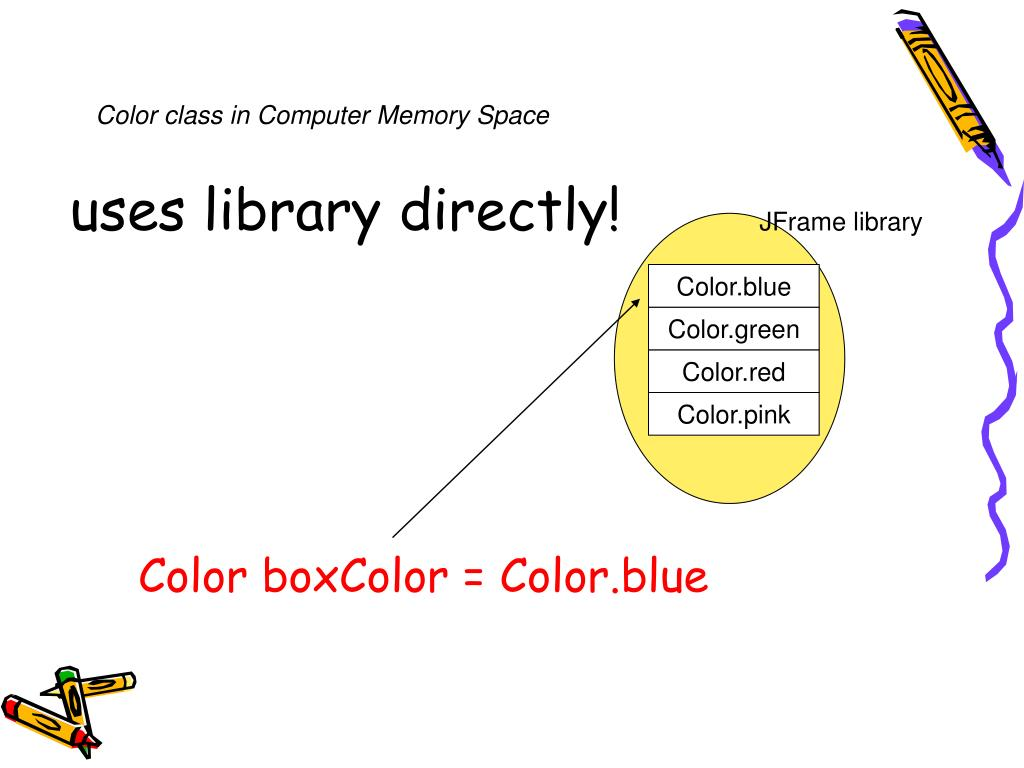 Color class in Computer Memory Space