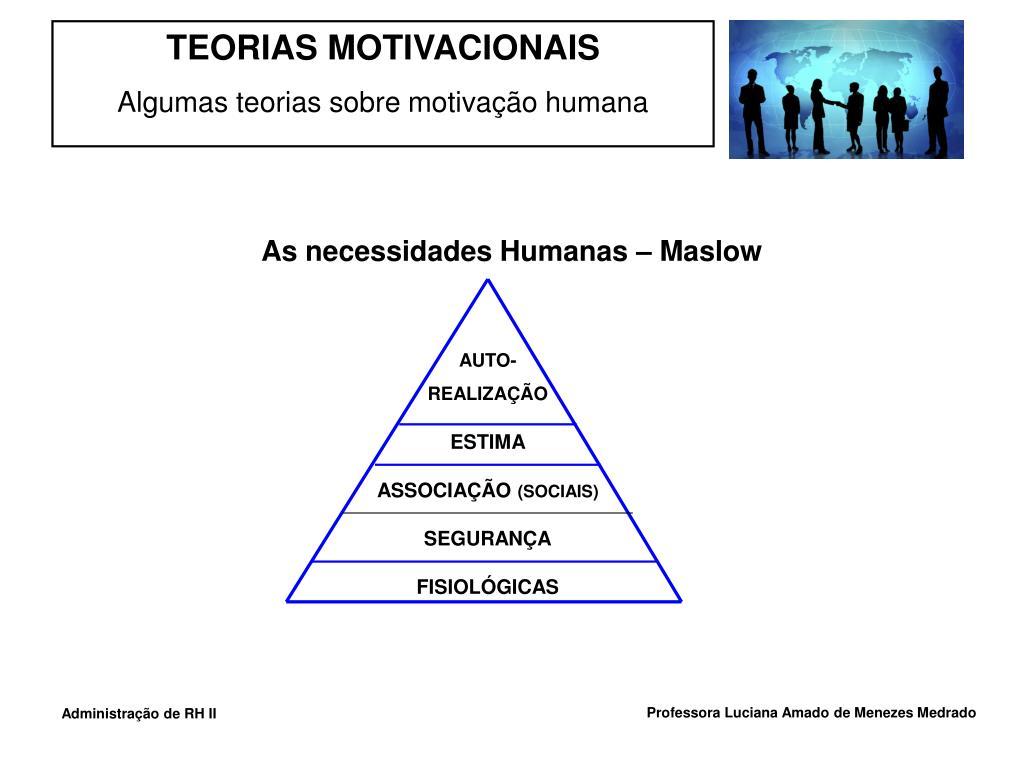 As necessidades Humanas – Maslow