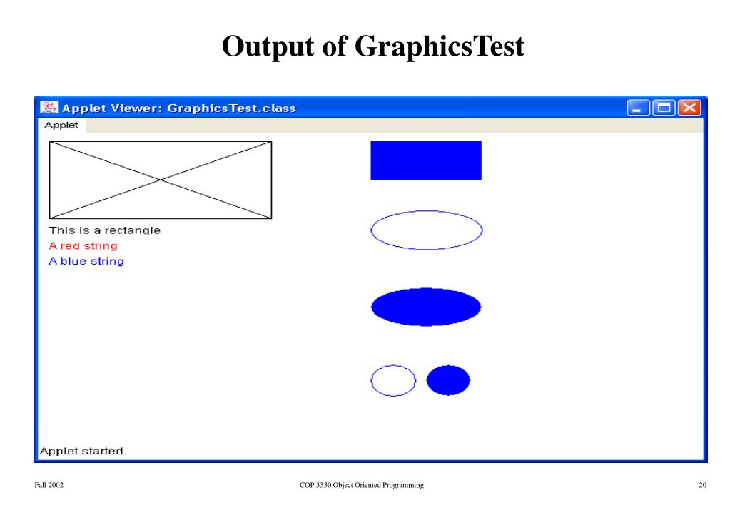 Output of GraphicsTest