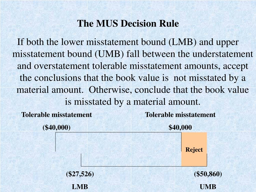 The MUS Decision Rule