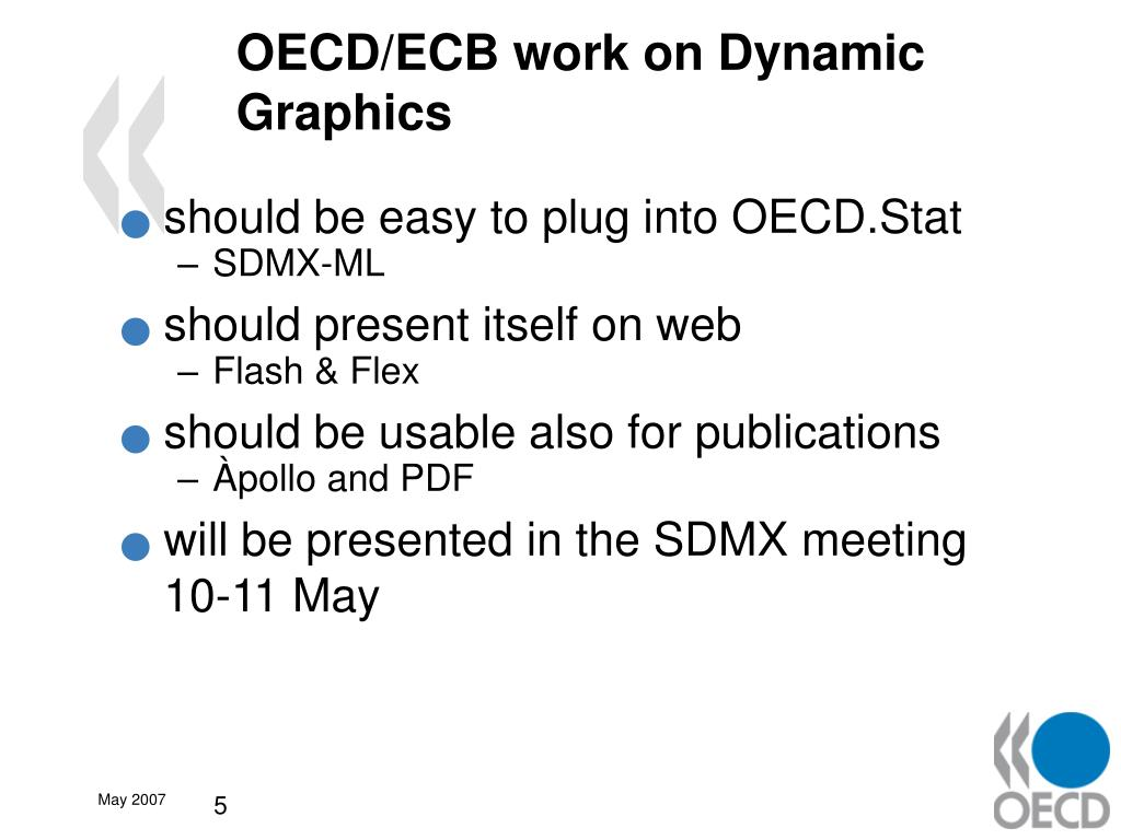 OECD/ECB work on Dynamic Graphics