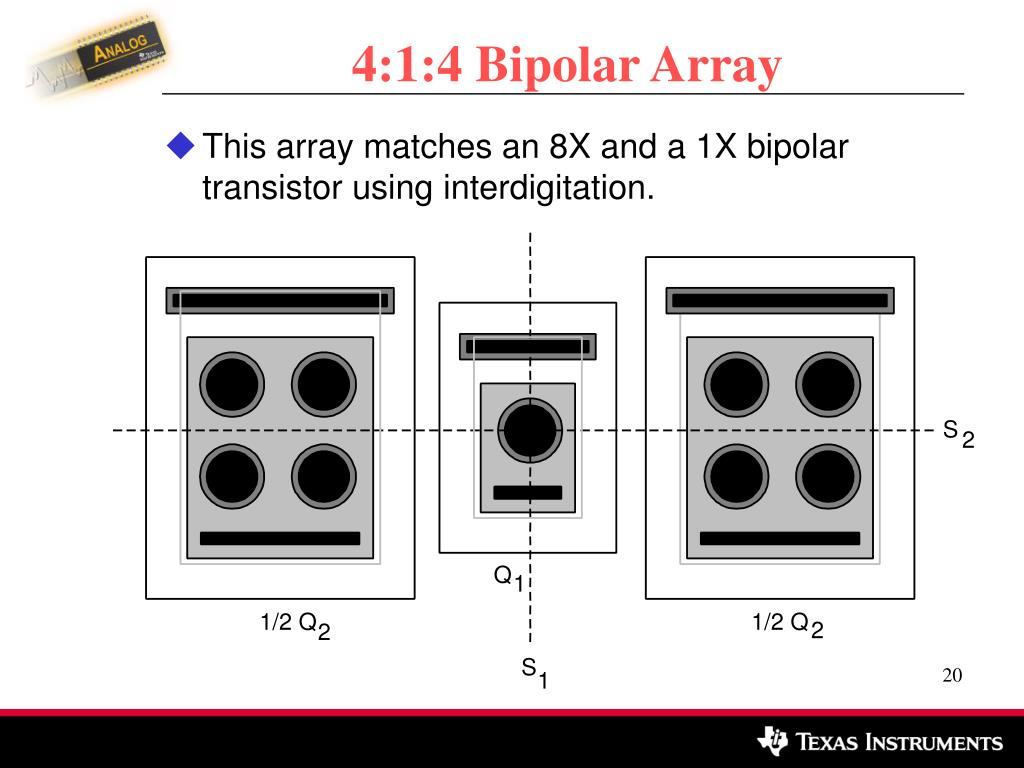 4:1:4 Bipolar Array