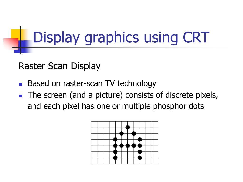 Display graphics using CRT