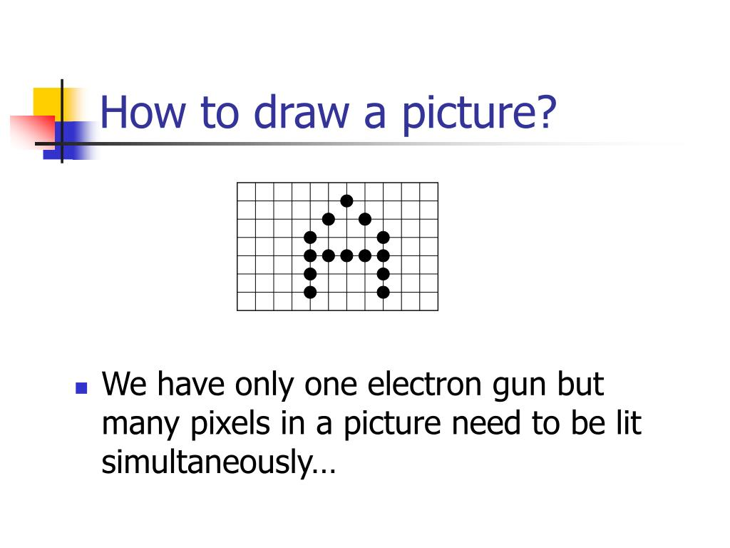 How to draw a picture?