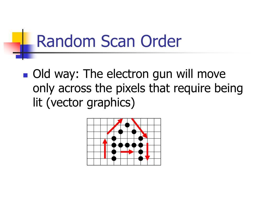 Random Scan Order