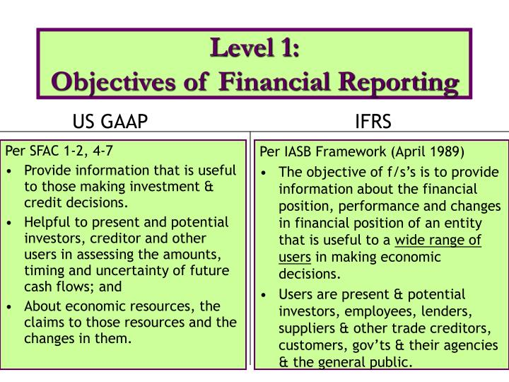 Level 1 objectives of financial reporting