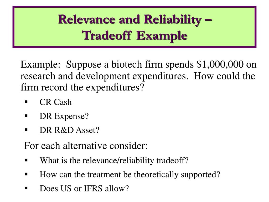 Example:  Suppose a biotech firm spends $1,000,000 on research and development expenditures.  How could the firm record the expenditures?
