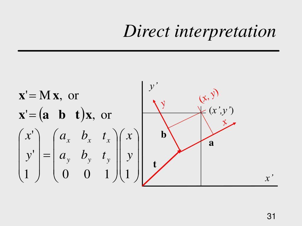 Direct interpretation
