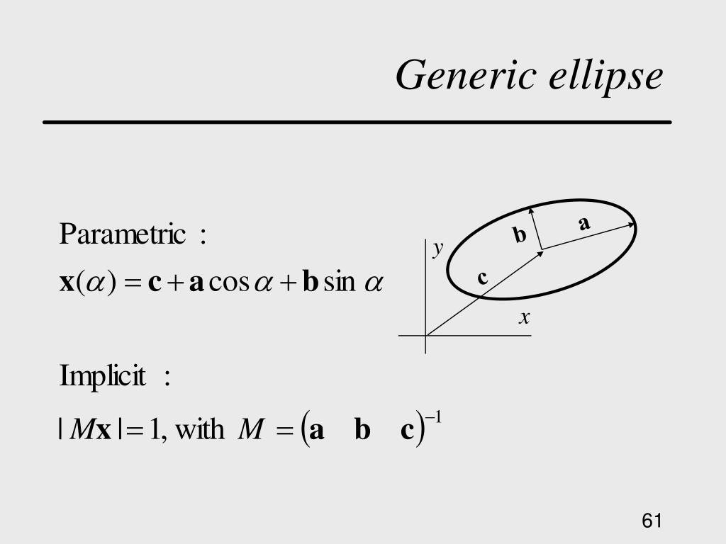 Generic ellipse