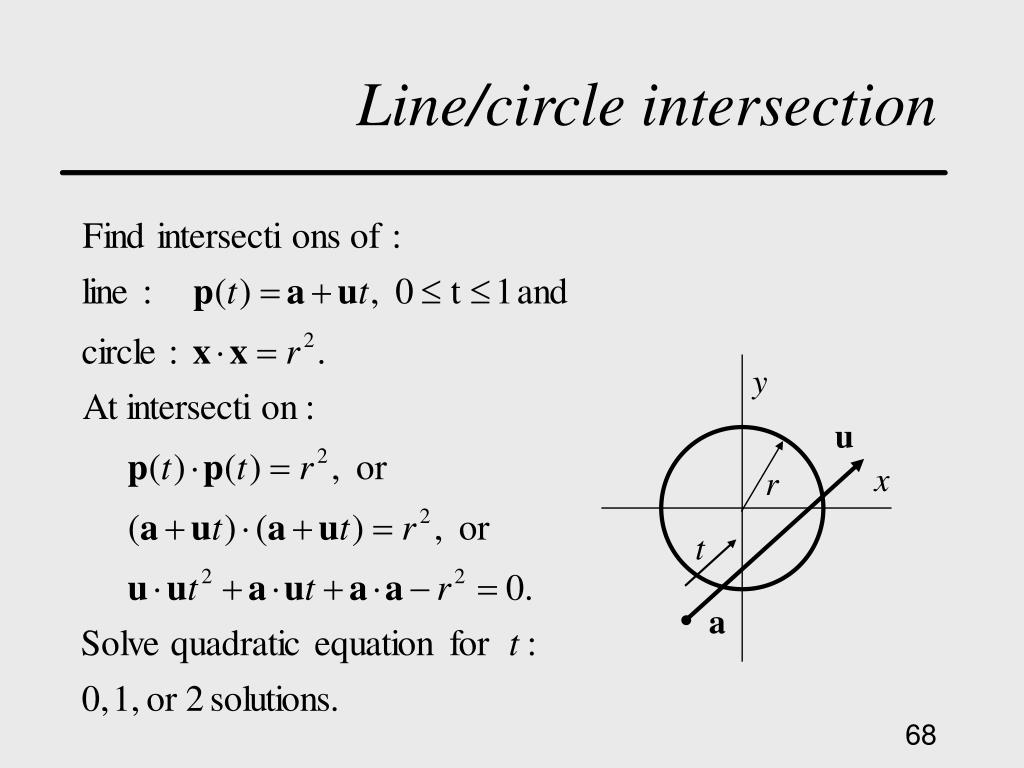 Line/circle intersection