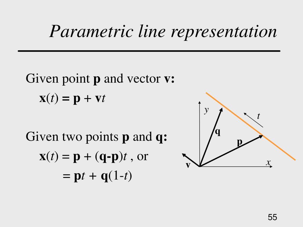 Parametric line representation