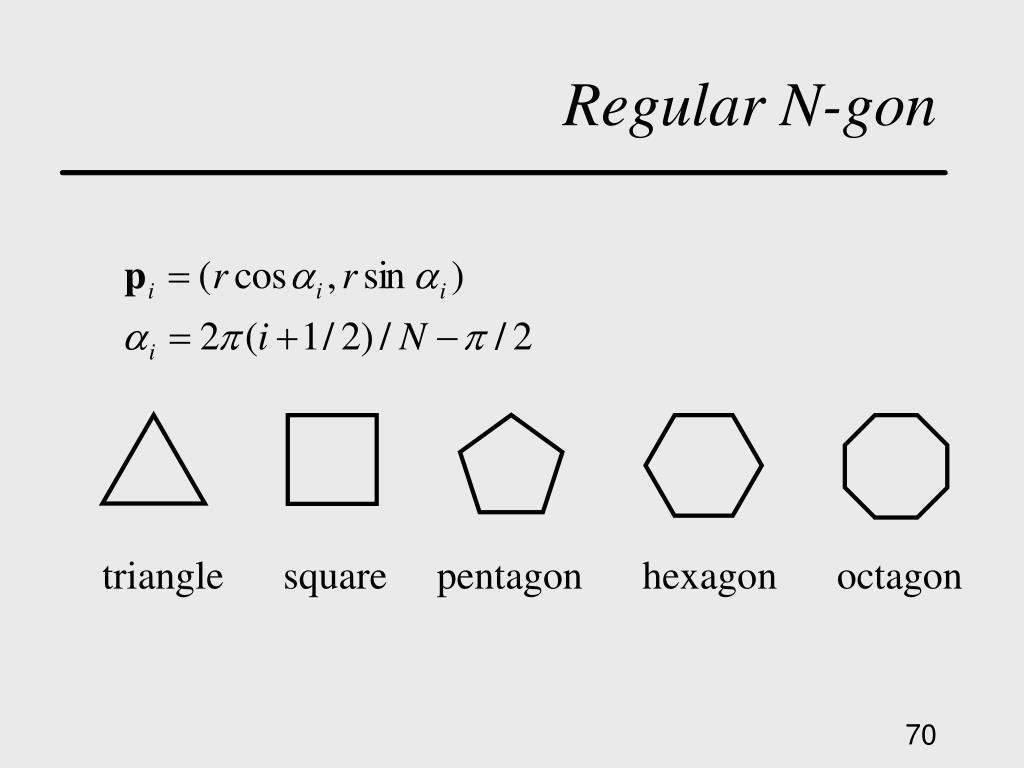 Regular N-gon