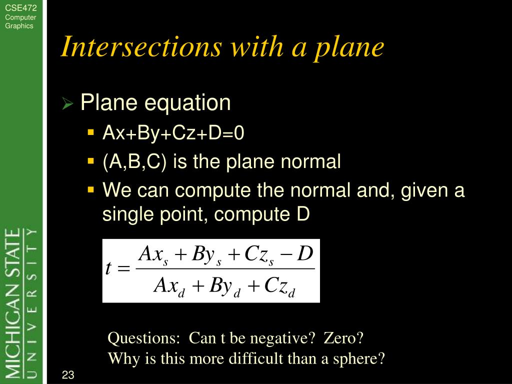 Intersections with a plane