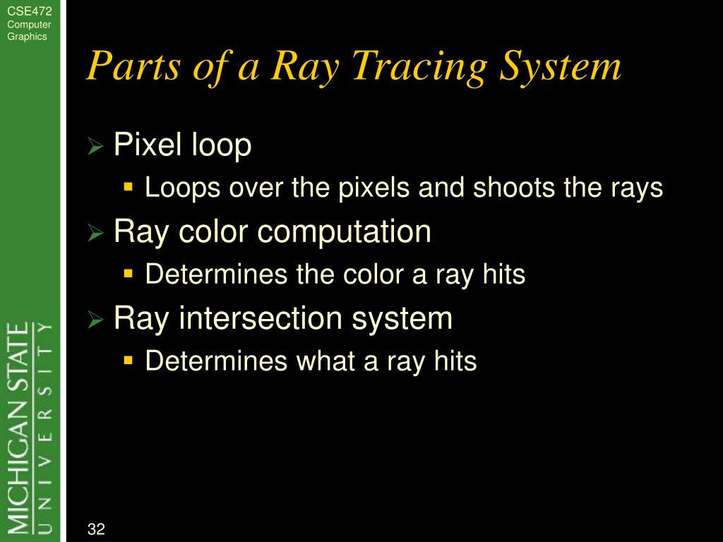 Parts of a Ray Tracing System
