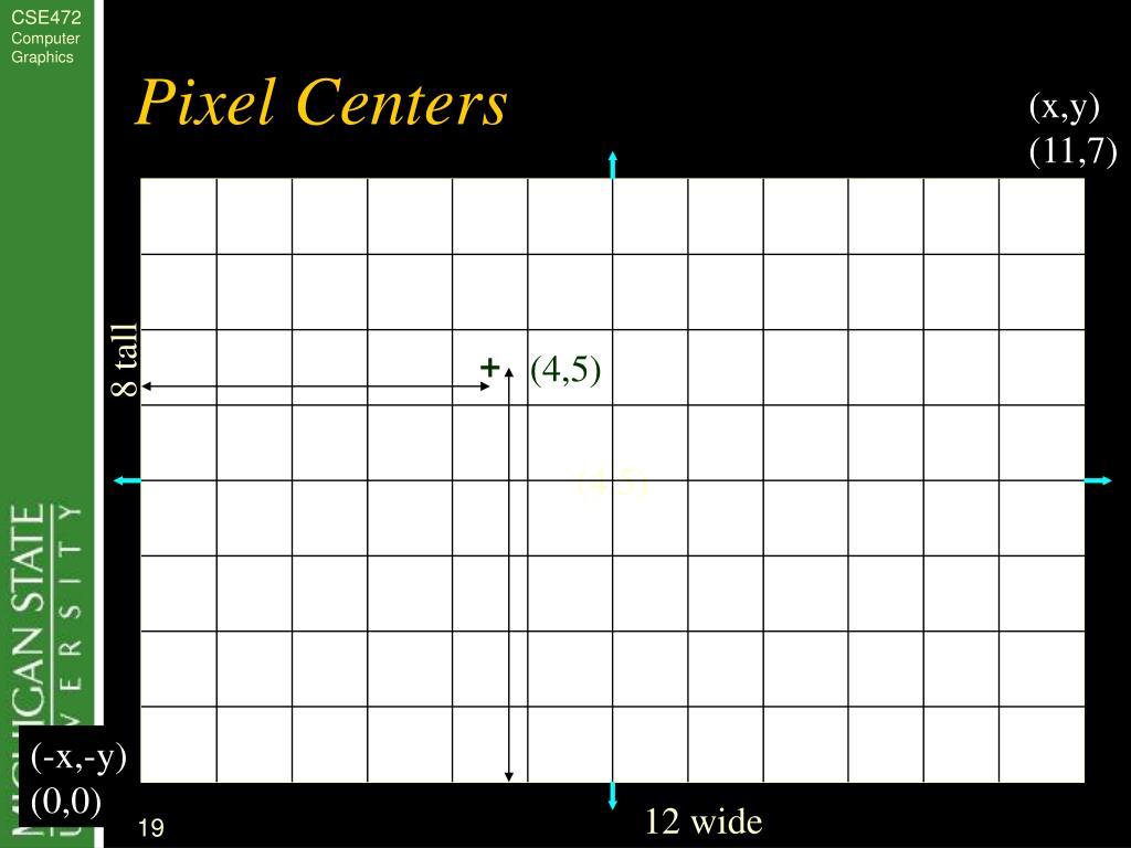 Pixel Centers