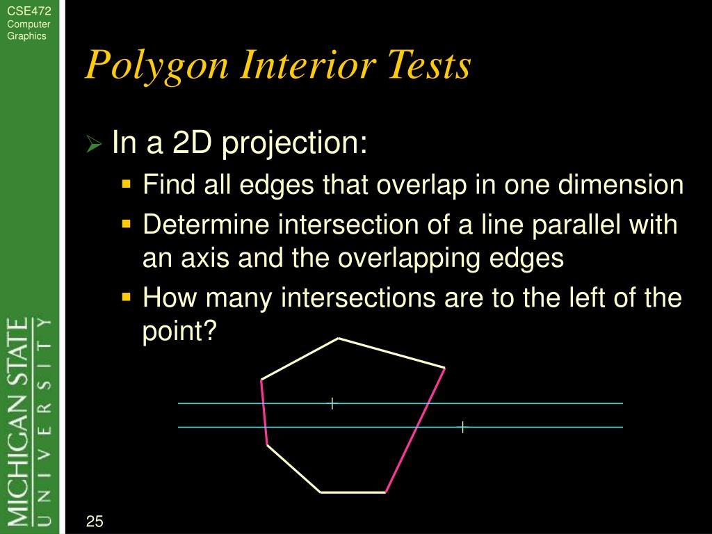 Polygon Interior Tests